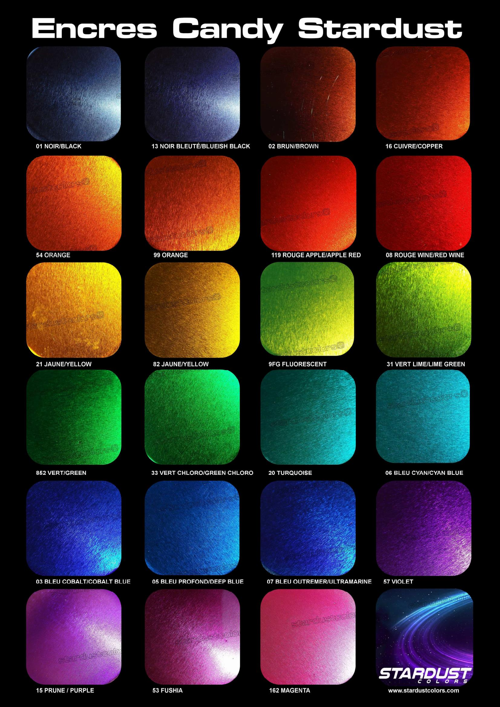 Motorcycle kit candy paint motorcycle paints kits candy colours chart nvjuhfo Choice Image